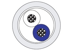 LONAK® 2<small> x </small>1.3 mm²