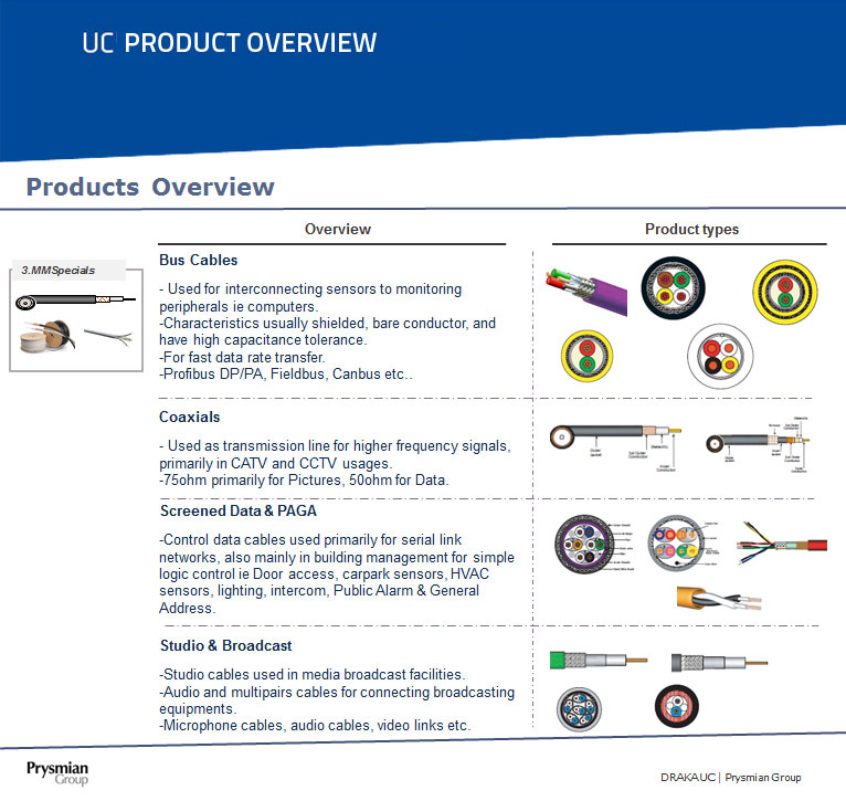 uc-product-overview