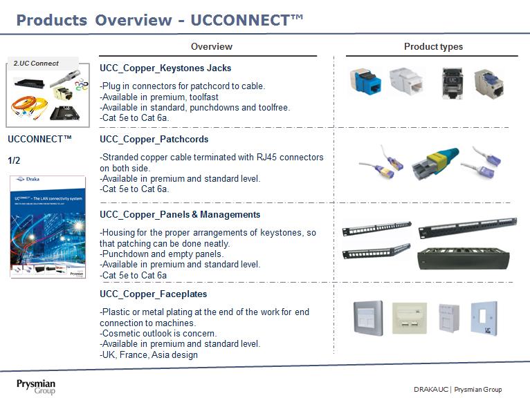 ucconnect